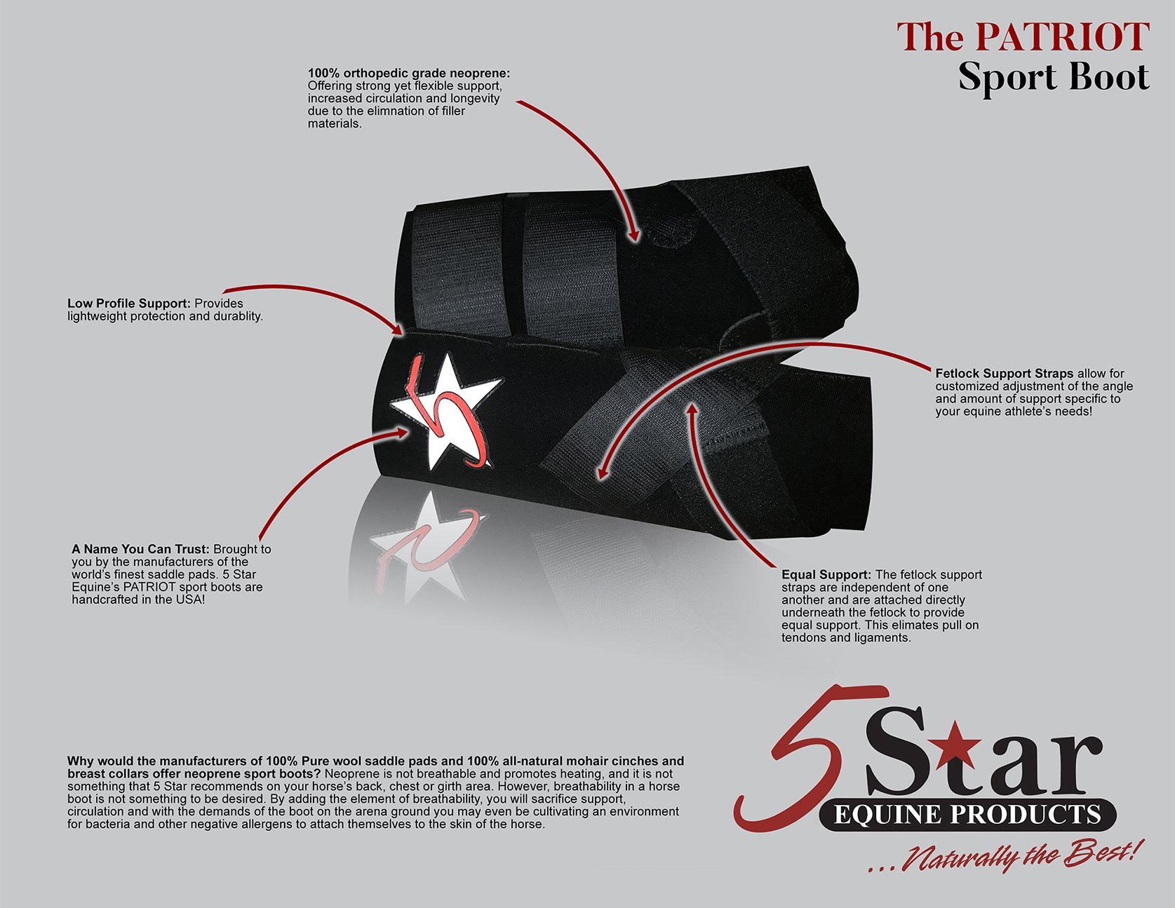 Patriot Sport Boot Infographic