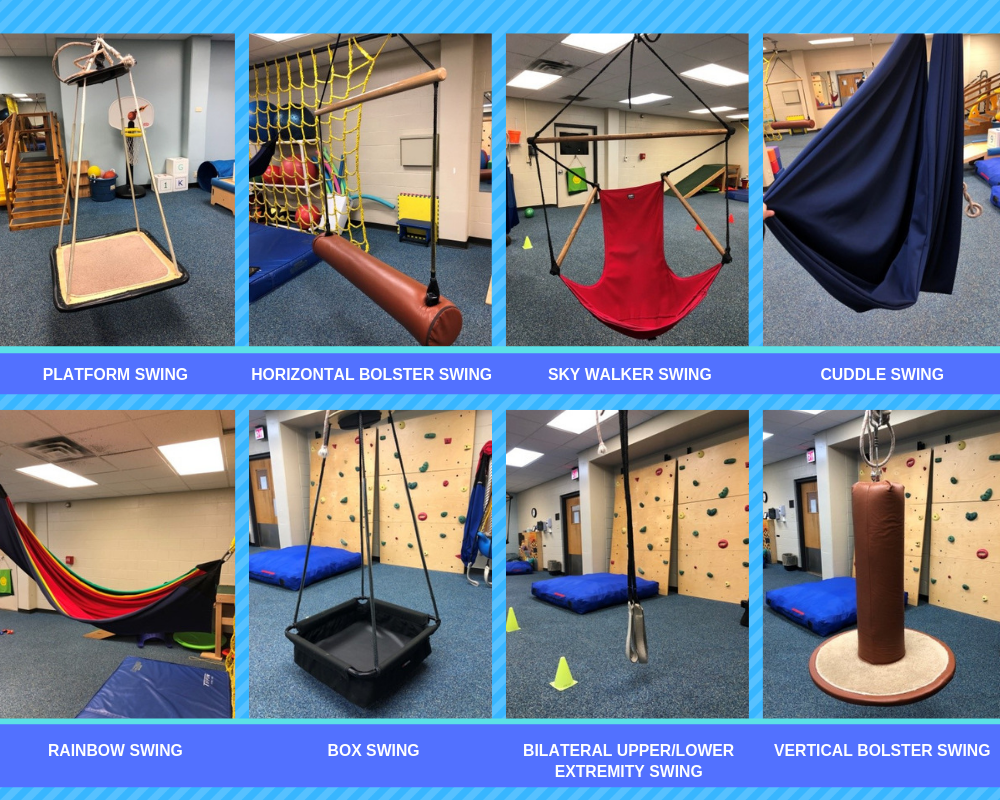 The role of Occupational Therapy within the SI (Sensory Integration) Gym